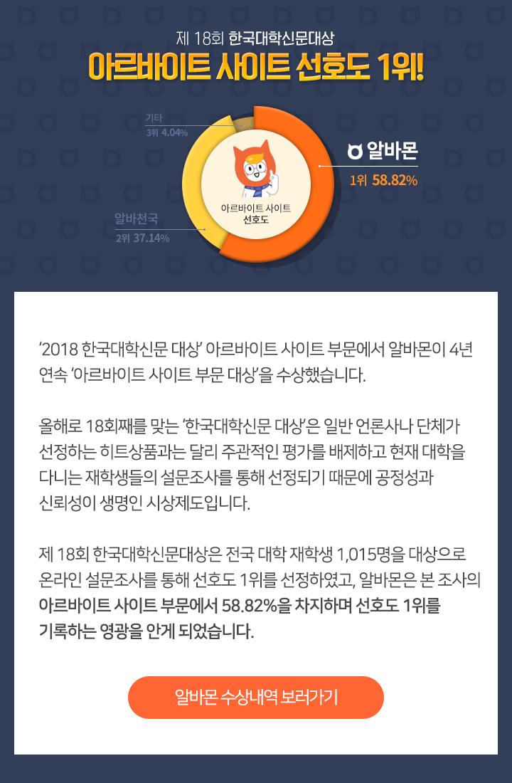 '2018 한국대학신문대상 4년 연속 대상 수상'